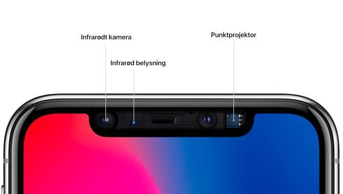 TrueDepth-kameraet i iPhone X holder produktionen tilbage