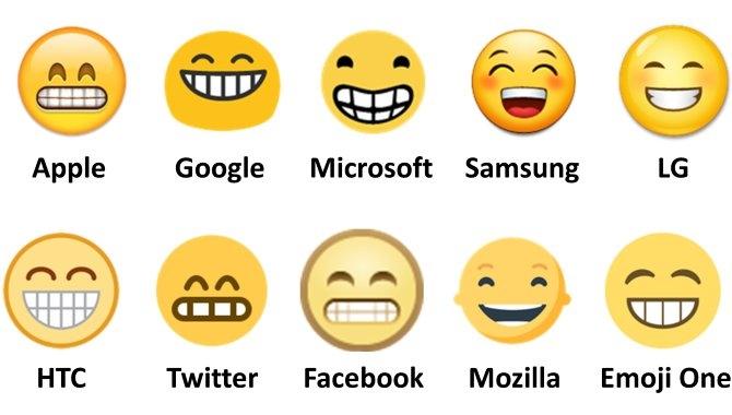 Forskellige emoji-designs resulterer i fejlkommunikation