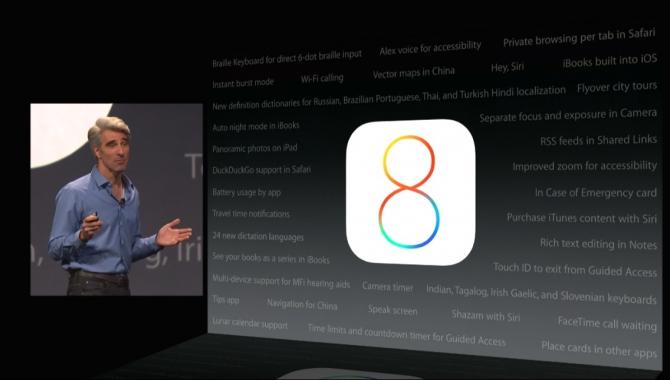 Disse ti små features kommer også til iOS 8