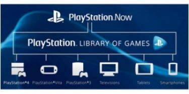 PlayStation Now vil streame spil til smartphones og tablets