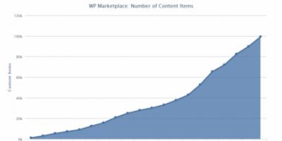 100.000 apps til Windows Phone Marketplace