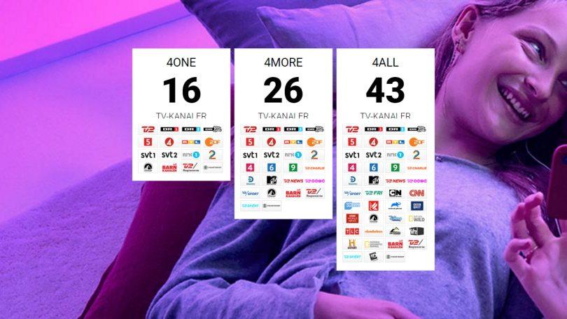 21.000 Telia TV-kunder mister 11 Discovery-kanaler