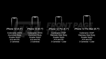 Apple lancerer fire iPhone 12-modeller i år – her er forskellen på dem