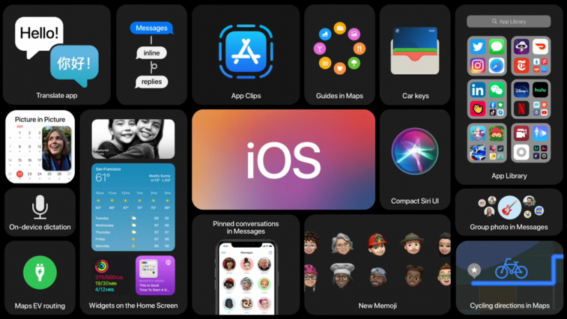 10 features i iOS 14, som Apple har hentet fra Android