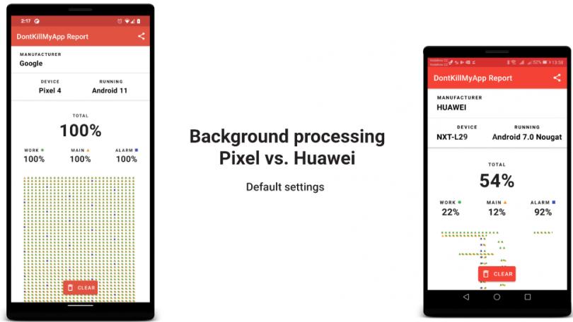 Se hvor hurtigt din telefon lukker baggrunds-apps