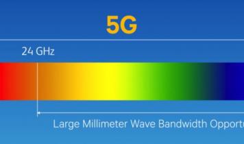 mmWave 5G sætter vanvittig hastighedsrekord