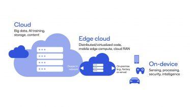 Hvorfor er edge computing i 5G vigtigt? Vi forklarer