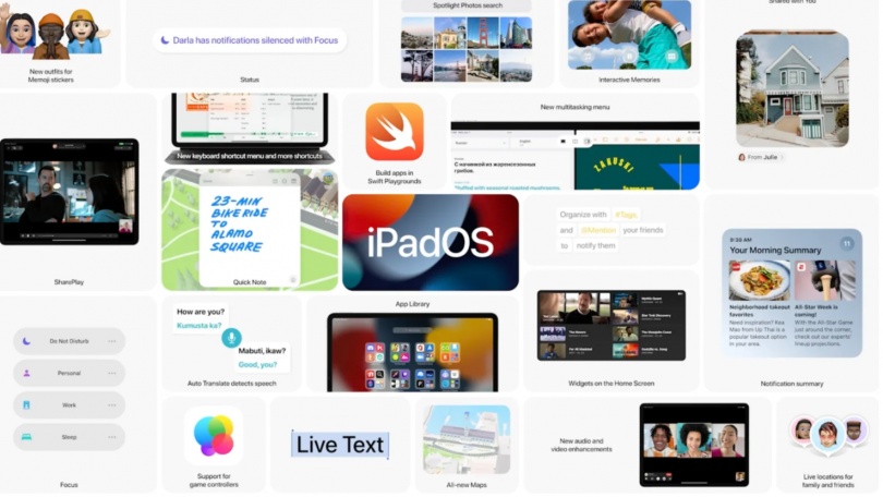 Med iPadOS 15 skal en iPad blive mere produktiv
