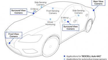 Samsung klar med billedsensor til biler og indgår millionaftale med Tesla