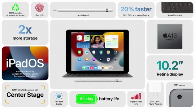 iPad 9 gen