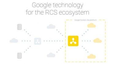 Google tilbyder Apple teknisk assistance til RCS