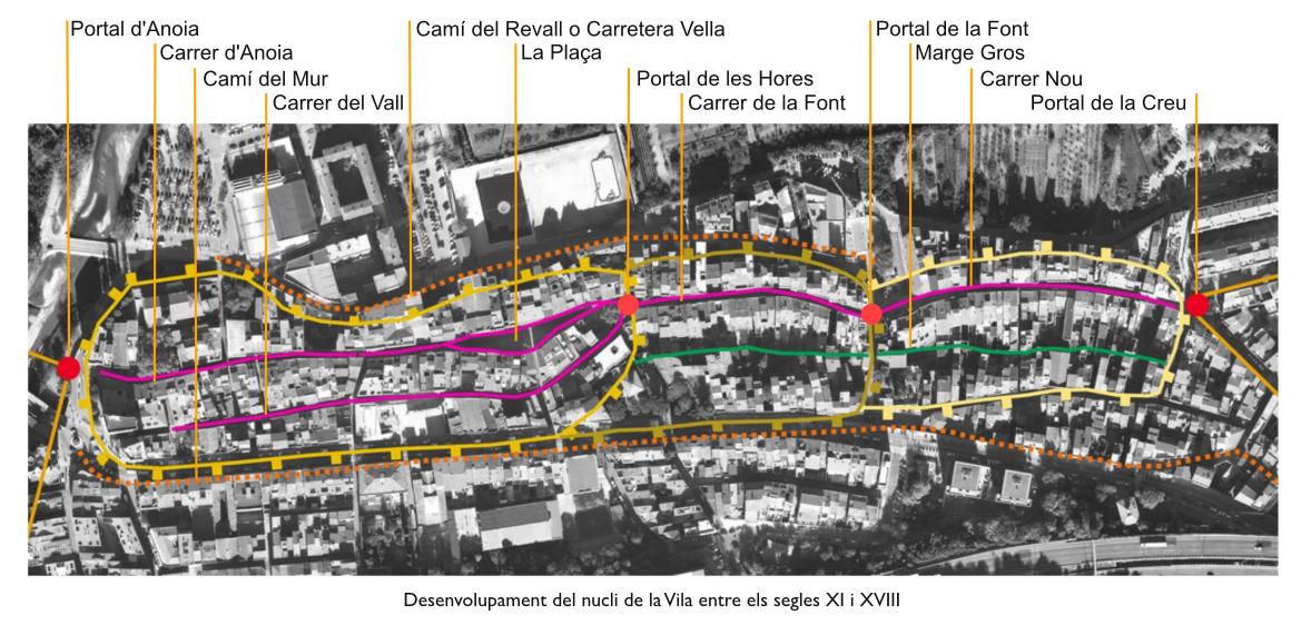 Plànol de La Vila. (Font: butlletí 'Apunts', del CEM)