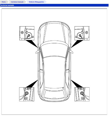 This graphic shows the locations of the vehicle lifting points at a glance