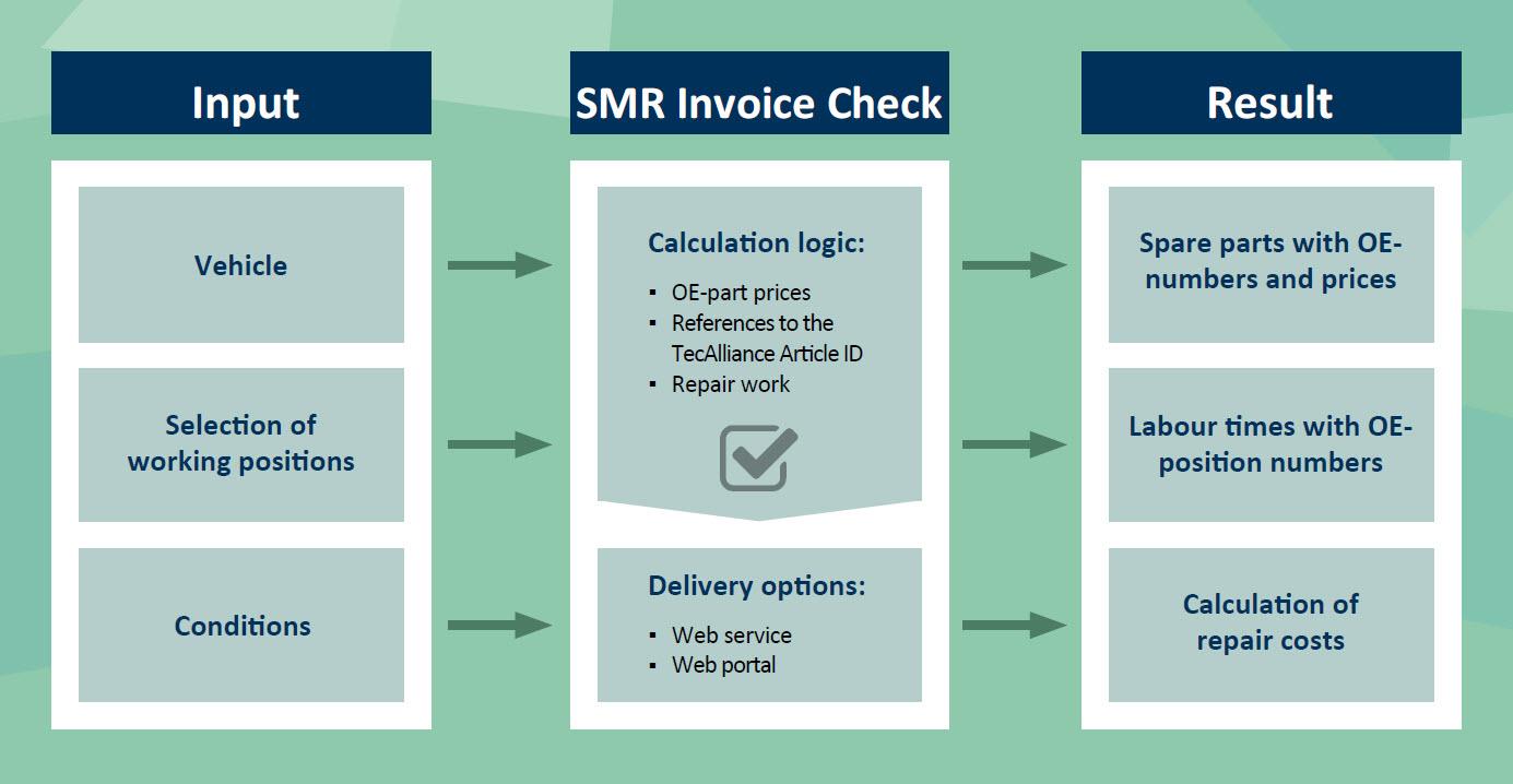 invoice-check