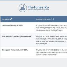 TheTunes видеокурсы написание сведение и аранжировка EDM
