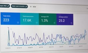 google analytics voor wordpress