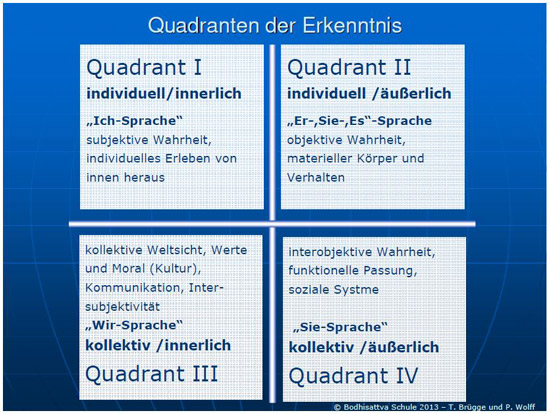 Politik_Quadrat_gross