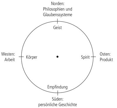 GeldGraphik2
