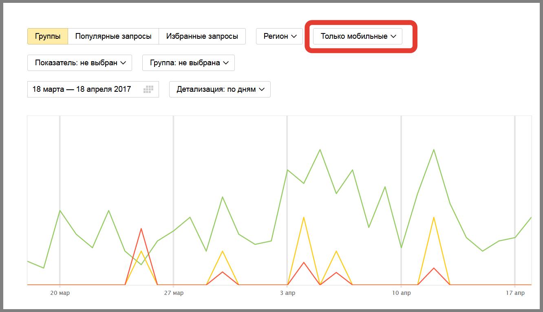 Яндекс.Вебмастер теперь показывает запросы с разных устройств