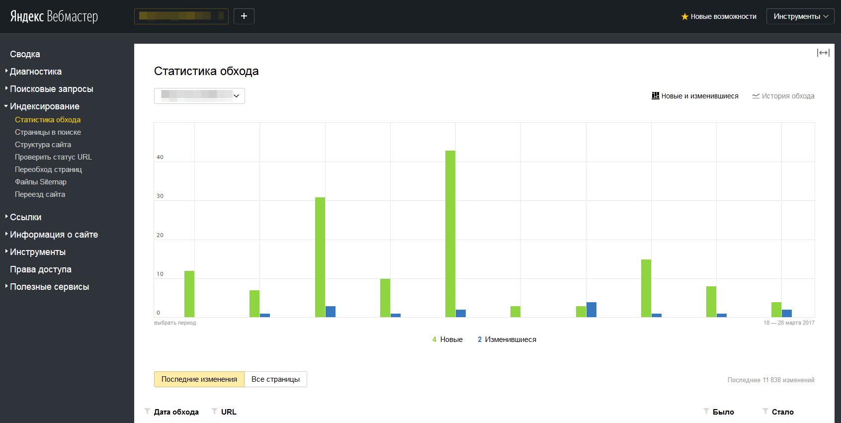 Яндекс.Вебмастер стал чаще обновлять статистику обхода