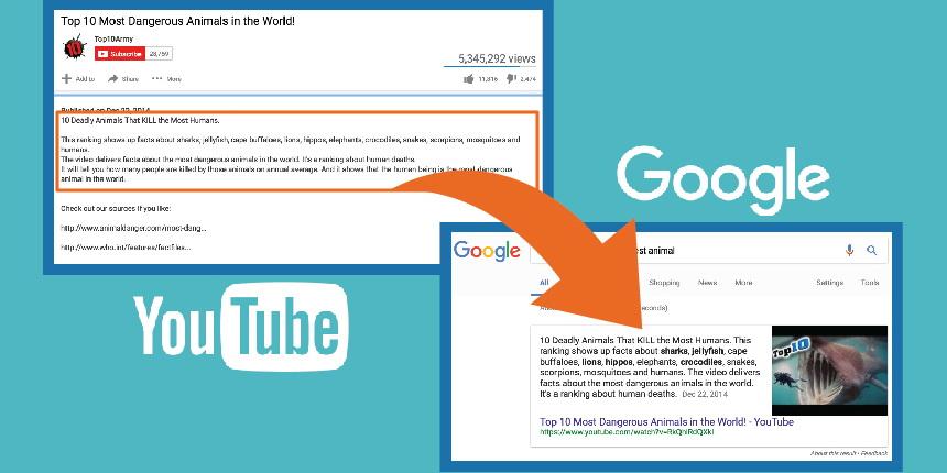Описания роликов с YouTube теперь попадают в топ выдачи Google