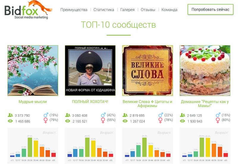 Одноклассники запускает собственную рекламную биржу