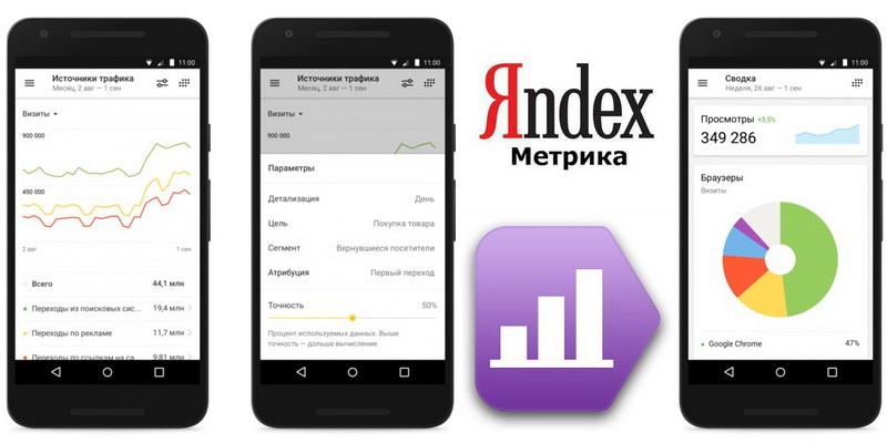 Яндекс.Метрика превратилась в мобильное приложение