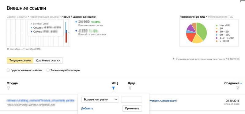 Яндекс добавил в Вебмастер фильтры внешних ссылок