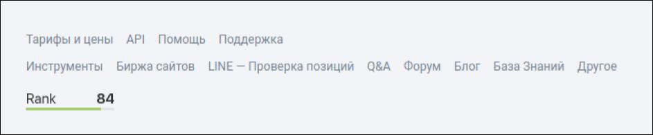 Новый показатель качества сайта — PR-CY Rank