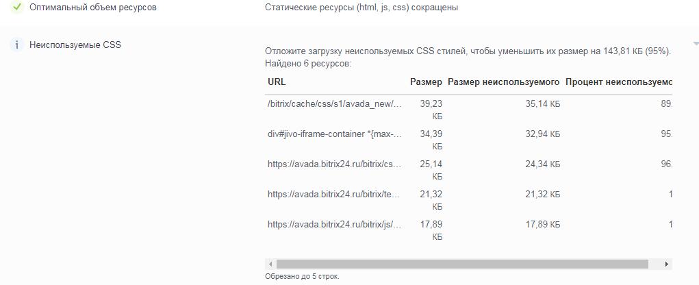 Найти неиспользуемые CSS