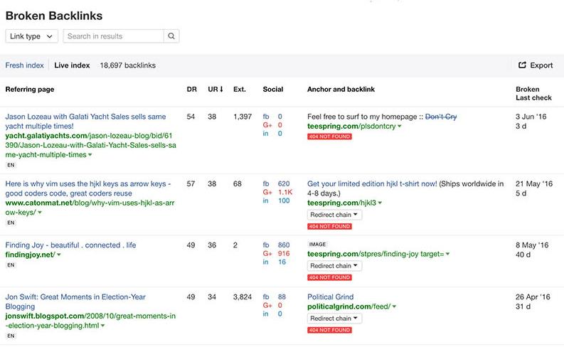 анализ битых ссылок на сайте