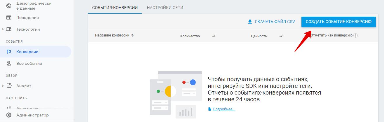 настройка конверсии в Google Analytics