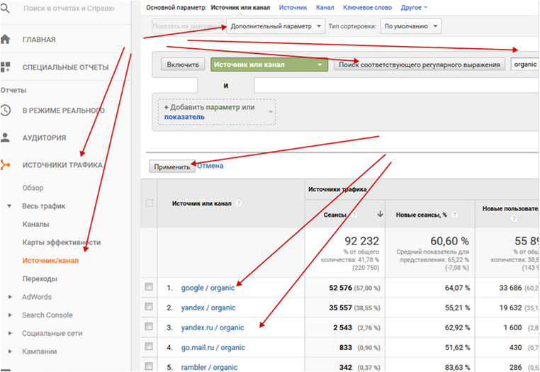 настройка отчета Google Analytics