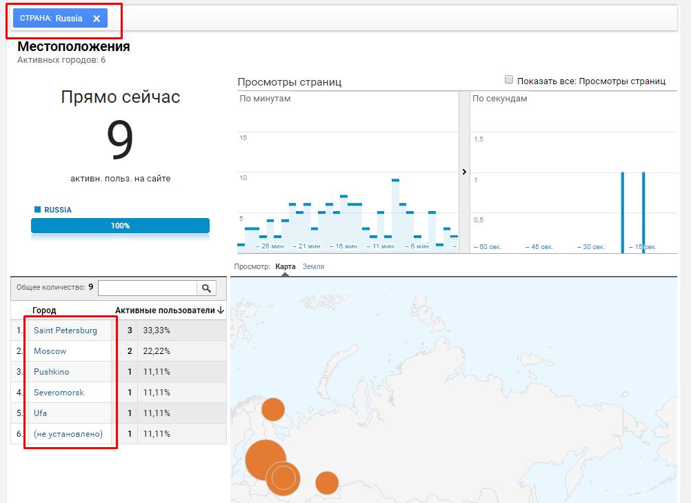 как посмотреть трафик в реальном времени в гугл аналитик