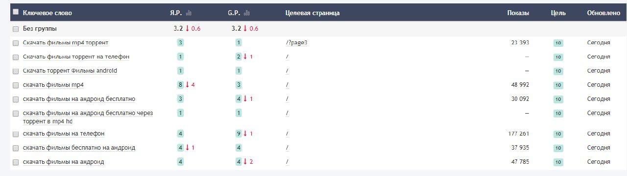 line.pr-cy.ru