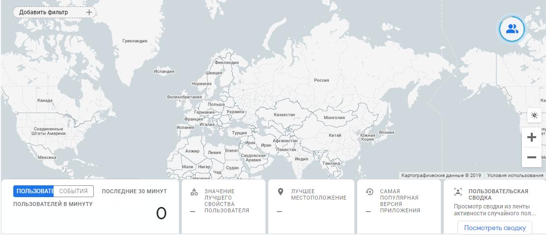 новые отчеты в реальном времени в Google Analytics