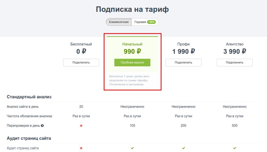 Сервис для анализа сайта