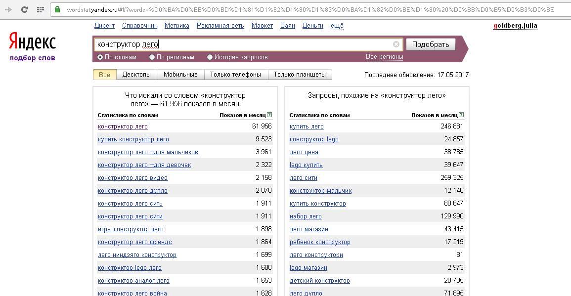 работа в Яндекс WordStat