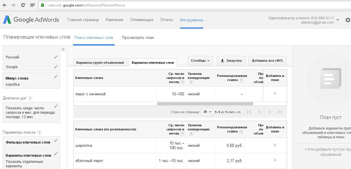 работа в Google Adwords