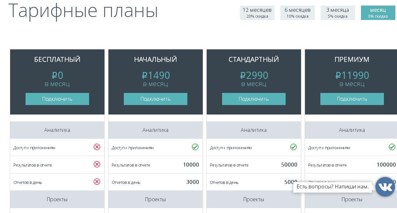 тарифы сервиса по продаже ссылок