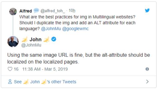 Как оптимизировать изображения для многоязычных сайтов