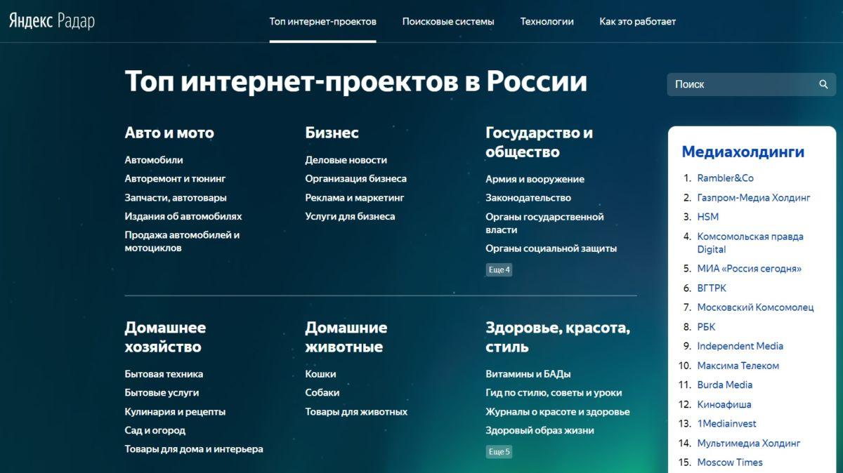 Яндекс заявил о закрытии неприоритетных проектов