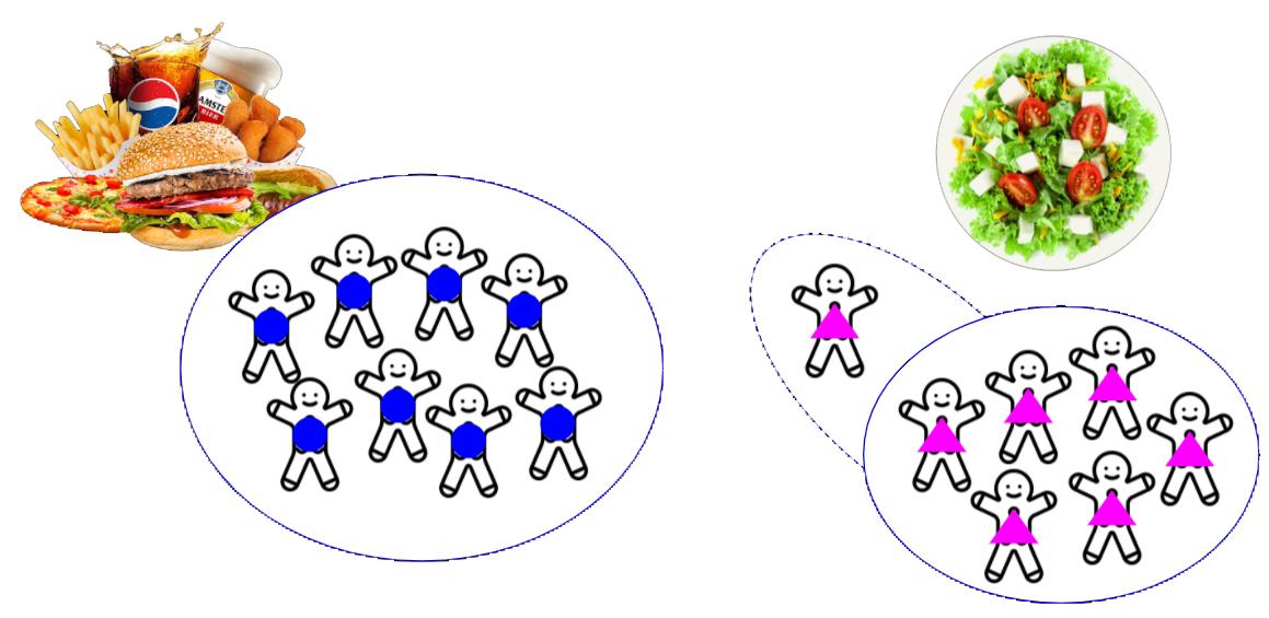 Схема как работают ценности окружения