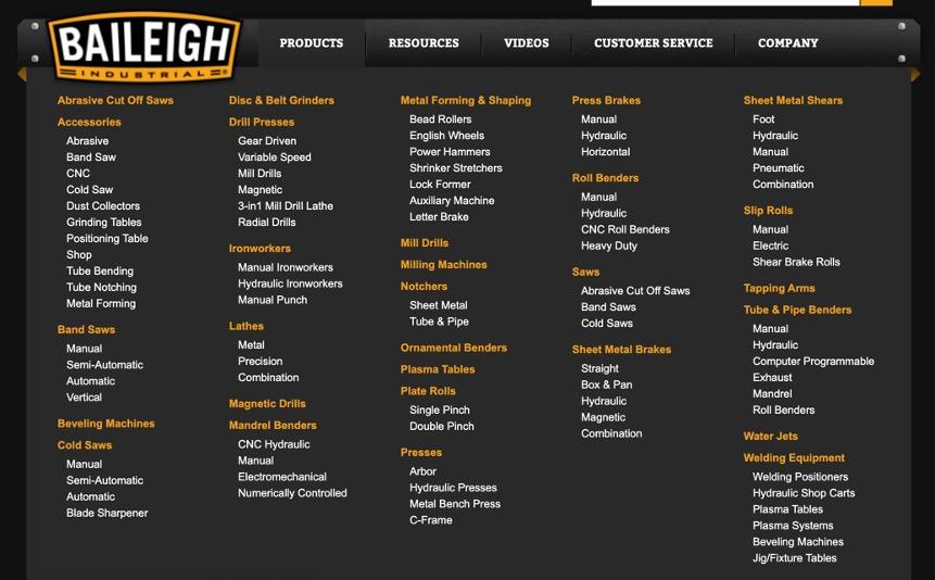 Пример плохого меню сайта
