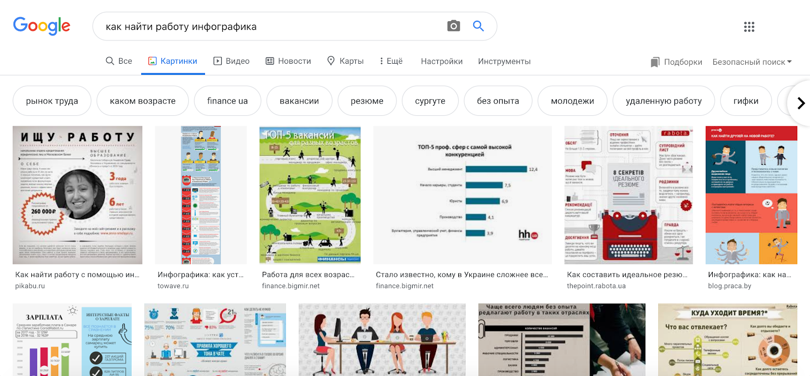 how to get +100 links and reputation using infographics and outreach