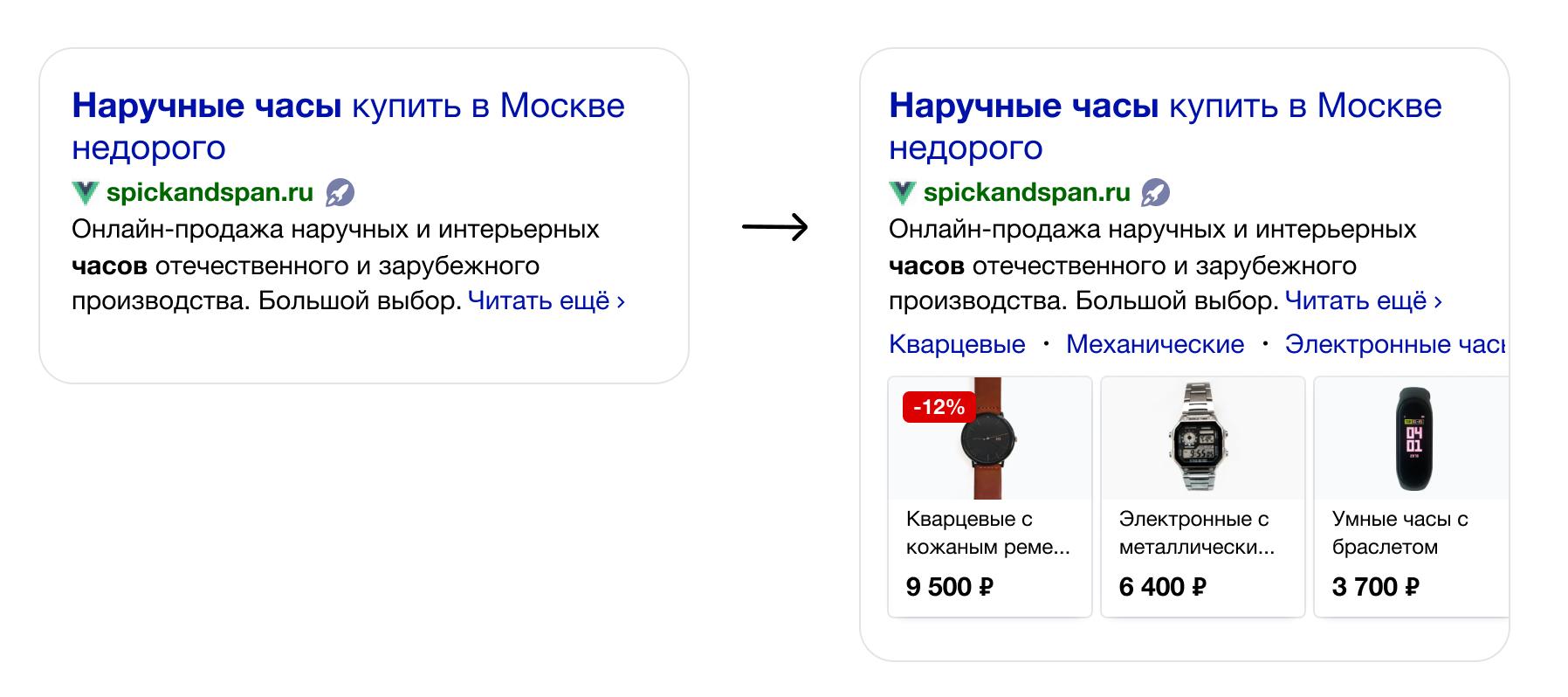 Карусели с товарами Яндекс Дзен