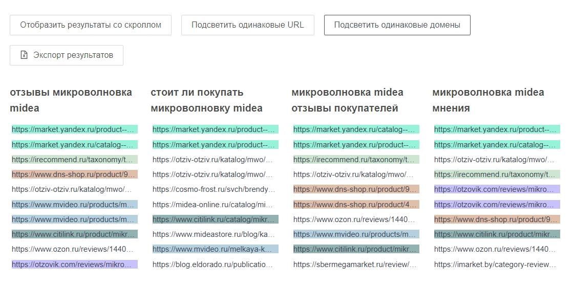 парсинг топа яндекс и google