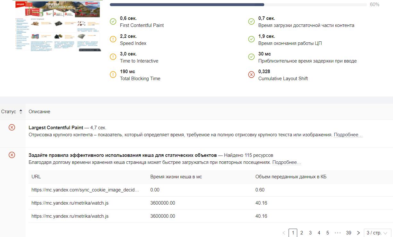Бесплатная проверка скорости загрузки сайта