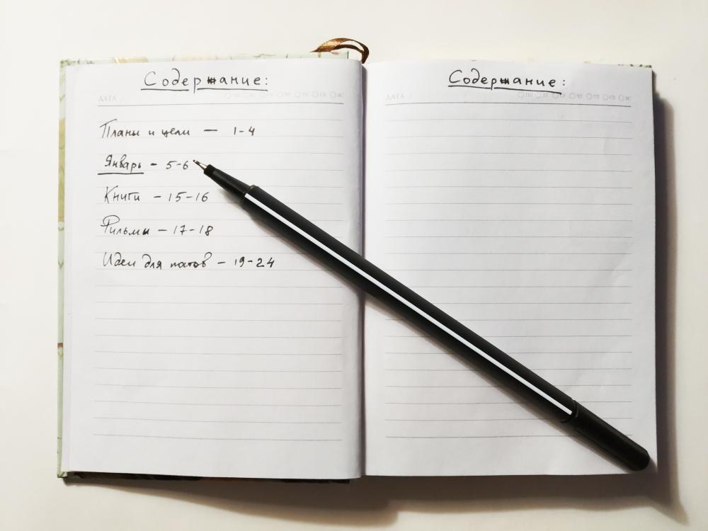 Как оформить содержание по Bullet journal