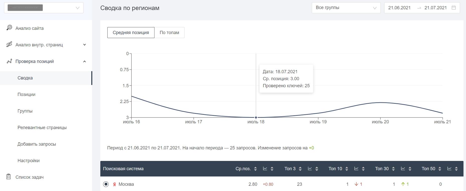 Кейс: как картинка на сайте повлияла на ранжирование в Google 4